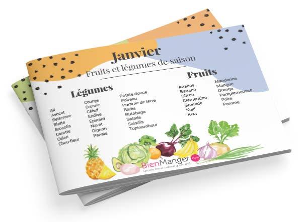 Fruits Et Legumes Le Calendrier Des Saisons